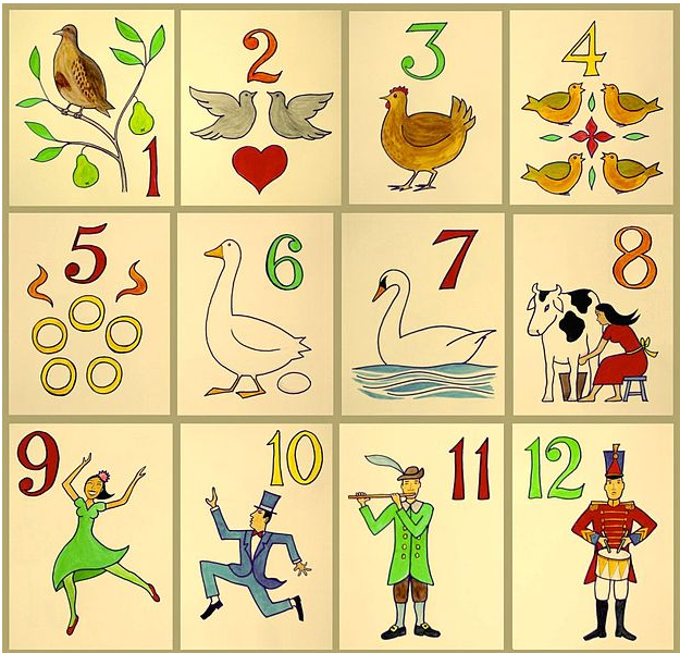 The Twelve Days of Christmas Song Lyrics Chords Video History & Catholic Meaning 12 gifts