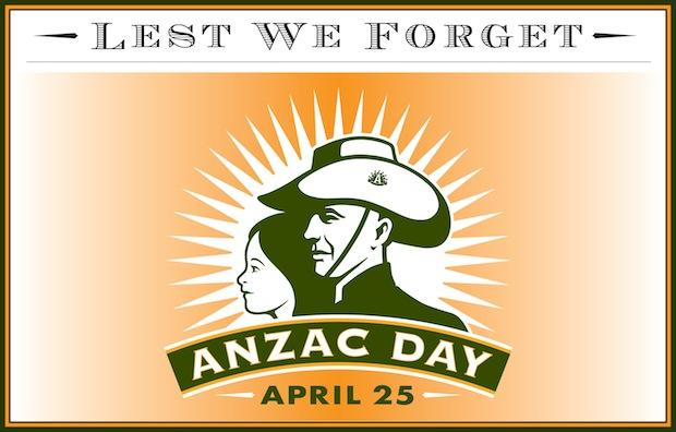Anzac Day 2016 - What is Anzac Day Australia NZ