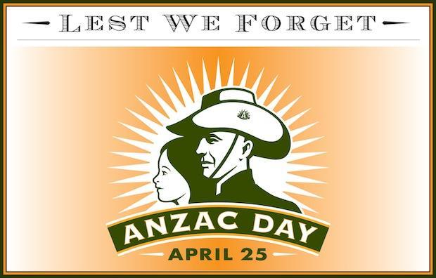 Anzac Day 2016 - What is Anzac Day Australia NZ