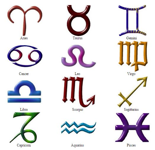 free happy birthday signs Birthday Signs priintable image compatibility - Happy birthday Zodiac signs