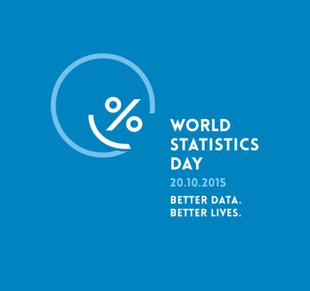 World Statistics Day 2015- Date Theme Venue Celebrations Video